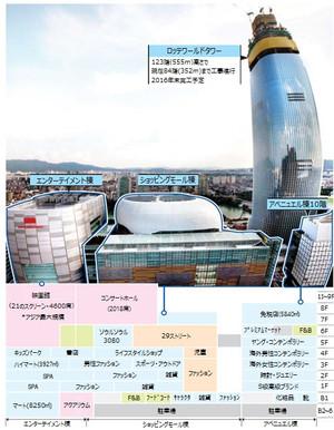 2ndlotteworld_jp